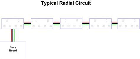 home electrics circuits
