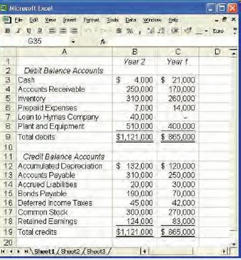 cash flow statement indirect method in excel get answer balance sheet accounts for joyner company