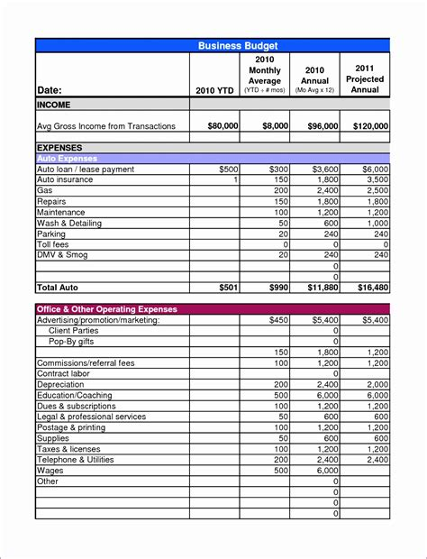 annual budget template excel exceltemplates