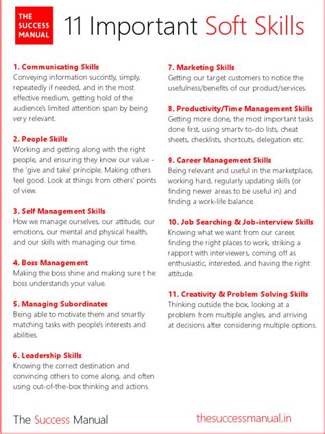 How To List Self Employment On Resume by The Success Manual The Success Manual