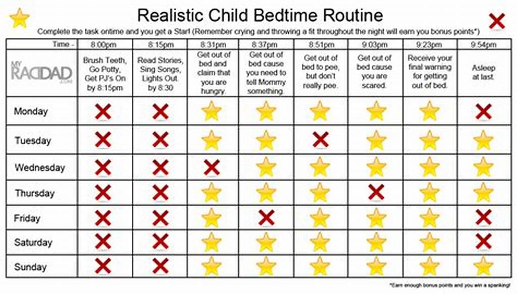 #10 #Best #Images #Of #Bedtime #Routine #Chart #Reward