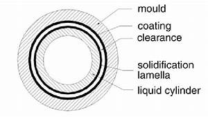 Schematic Diagram Of The Centrifugal Casting System