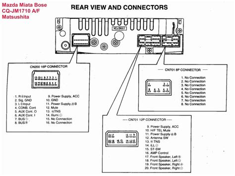 Steering Wheel Control Wiring Diagrams Forums