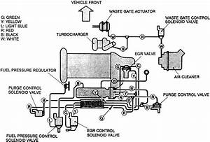1995 Toyota Camry Diagram  Schematic Of The Vacuum Tube