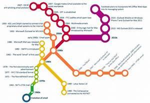 Metro Map Solution