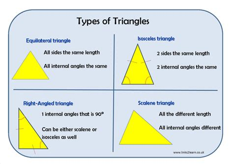 Types Of Triangles Learning Mat By Erictviking  Teaching Resources Tes