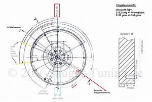 Zylinder Durchmesser Berechnen : vorgabeunwucht ~ Themetempest.com Abrechnung