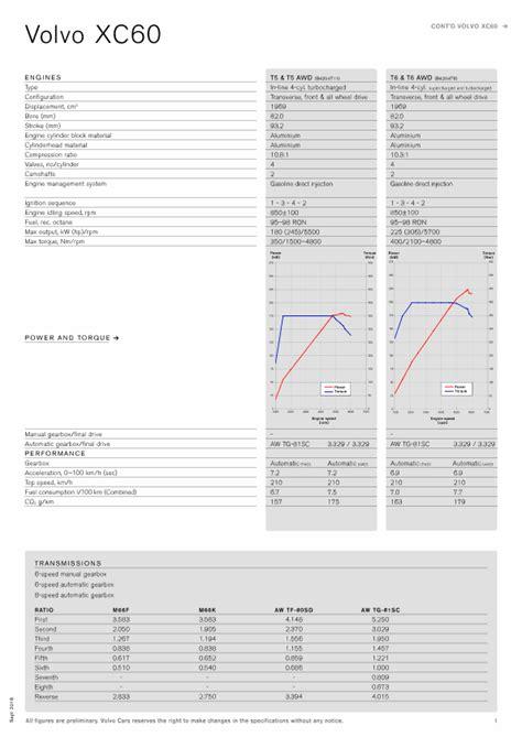 volvo xc maintenance schedule  volvo reviews