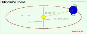 Azimut Berechnen Formel : sonnenstand sonnenaufgang sonnenuntergang wahre sonne ~ Themetempest.com Abrechnung