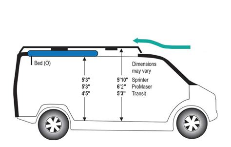 bed cusion sportsmobile custom cer vans penthouse tops