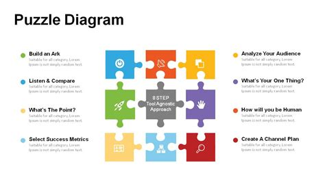 puzzle diagram template powerpoint wiring diagram save