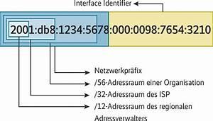Ipv6 Adresse Berechnen : aktive systeme in ipv6 netzen aufsp ren ix heise select ~ Themetempest.com Abrechnung