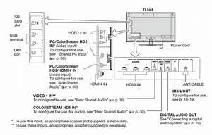 Wiring Diagram For Vizio Tv