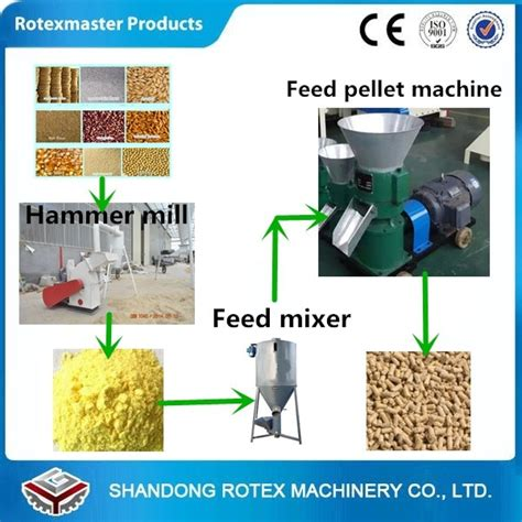 small flat die yskj250 poultry farming feed pellet mill from original china supplier in