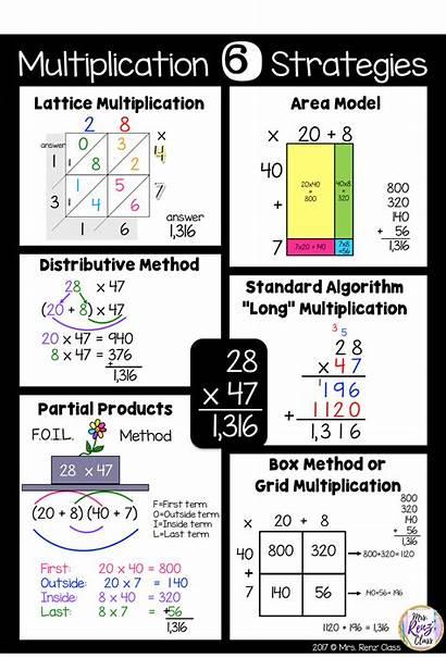 Multiplication Strategies Math Method Methods Division Teaching