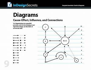 Indesign Template Essentials  Charts And Diagrams