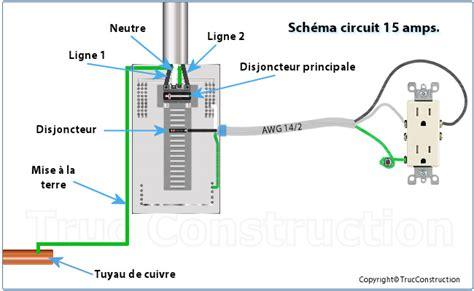le circuit électricité d 39 une maison