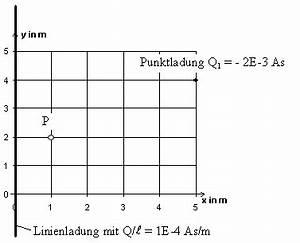 Feldstärke Berechnen : grundlagen der elektrotechnik ~ Themetempest.com Abrechnung
