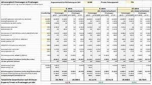 Abrechnung Firmenwagen : wirtschaftlichkeitsberechnung firmenwagen unternehmer excel allgemeine themen elektroauto forum ~ Themetempest.com Abrechnung