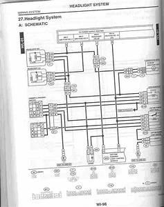 Subaru Wiring