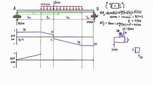 Shear Force And Bending Moment Diagram Practice Problem  2