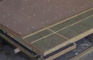 Isolation Phonique Plancher Bois Existant : isolation parois combles et planchers en laine de bois ~ Edinachiropracticcenter.com Idées de Décoration