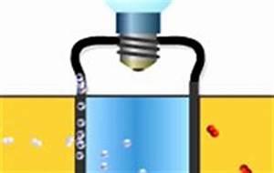 Fonctionnement Pile à Combustible : m diath que la force de l 39 eau ~ Medecine-chirurgie-esthetiques.com Avis de Voitures