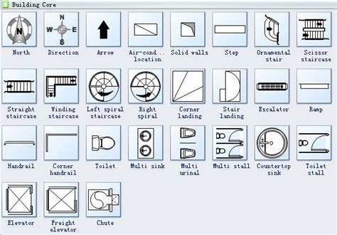 floor plan symbols home renovation pinterest floor