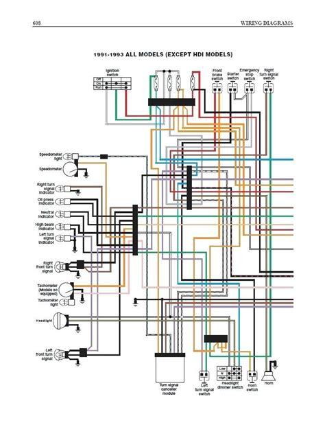 King Wiring Diagram 1992 by Harley Davidson Electrical Diagram Vmglobal Co