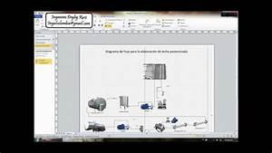 Como Elaborar Un Diagrama De Flujo  Pasteurizaci U00f3n Leche