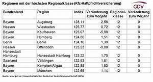 Autoversicherung Für Fahranfänger Berechnen : autoversicherung test 2018 alle tarife im vergleich ~ Themetempest.com Abrechnung
