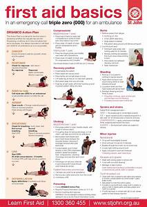 7 Best Images Of Basic First Aid Booklet Printable