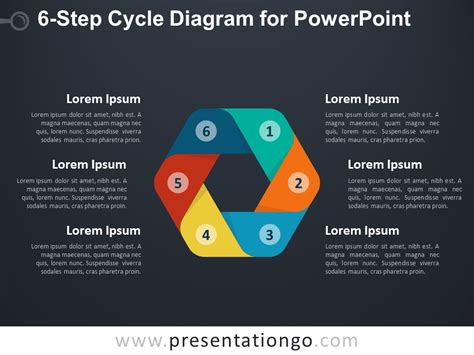 Step By Step Cycle Diagram by 6 Step Cycle Diagram For Powerpoint Presentationgo