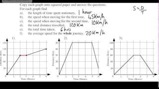 interpreting distance time graphs pictures  pin