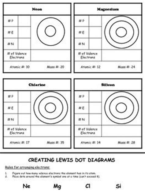 Best 25+ Atoms Ideas On Pinterest  Atoms And Molecules For Kids, Atomic Science And Structure