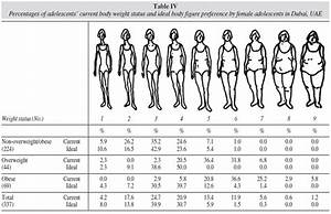 Women ideal body measurements / Weight loss vitamins for women
