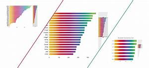 D3 Bar Chart Interactive Brushable And Interactive Bar Chart In D3 Js Visual Cinnamon