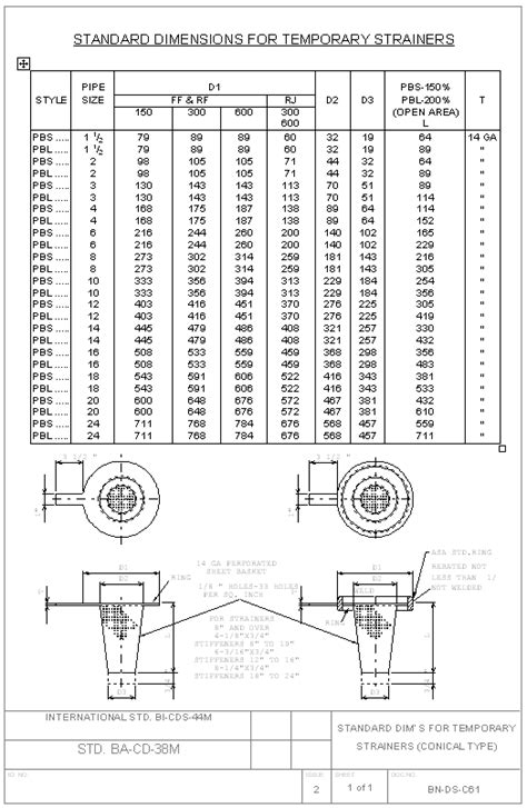 bn ds  standard dimensions  temporary strainers