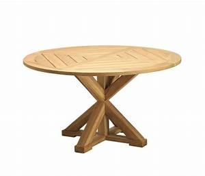 Quadratischer Tisch Ausziehbar : cronos von ethimo runder tisch quadratischer tisch ~ Sanjose-hotels-ca.com Haus und Dekorationen