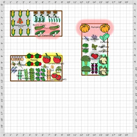 raised bed vegetable garden layout how to start a
