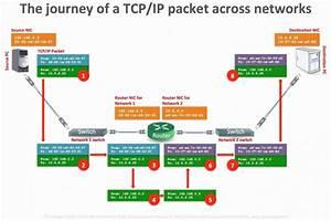 Visio Database Diagram  U2014 Untpikapps