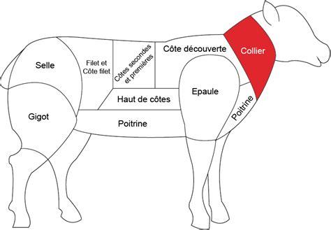 cuisiner du collier d agneau collier d agneau grossiste viande boucherie