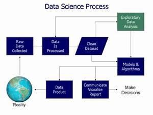 Data analysis - Wikipedia