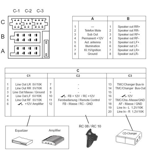 Blaupunkt Car Stereo Wiring Diagram by Blaupunkt Nissan Wiring Diagram