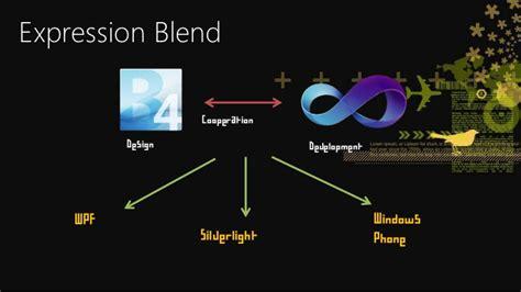 Expression Blend 4로 윈도우폰 앱 디자인하기(1