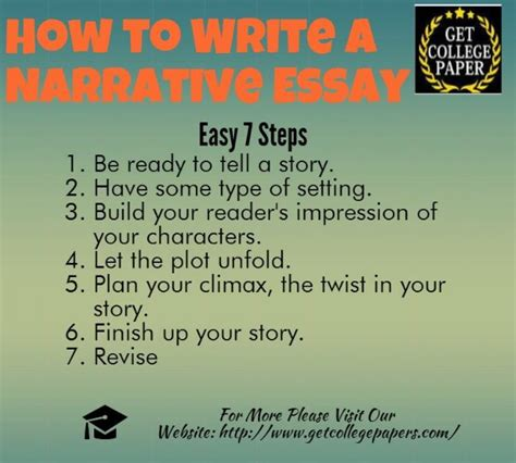 How To Write A by How To Write A Narrative Essay Visual Ly