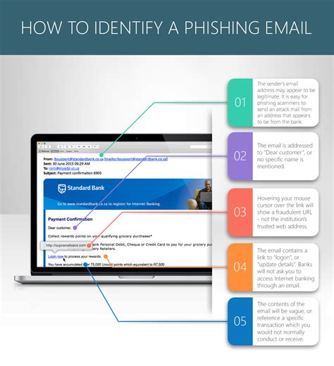 Don't Fall For These Banking Phishing Email Scams