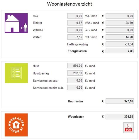 Maximale hypotheek berekenen - Zelf alles berekenen