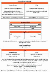 Bilanz Rechnung : guv konto abschlie en buchf hrung ~ Themetempest.com Abrechnung
