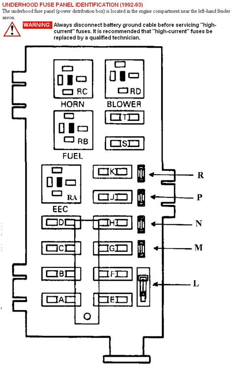 1996 Ford E250 Fuse Panel Diagram by I Need A Diagram Of The 1993 Ford Truck E350 Fuse Panel In